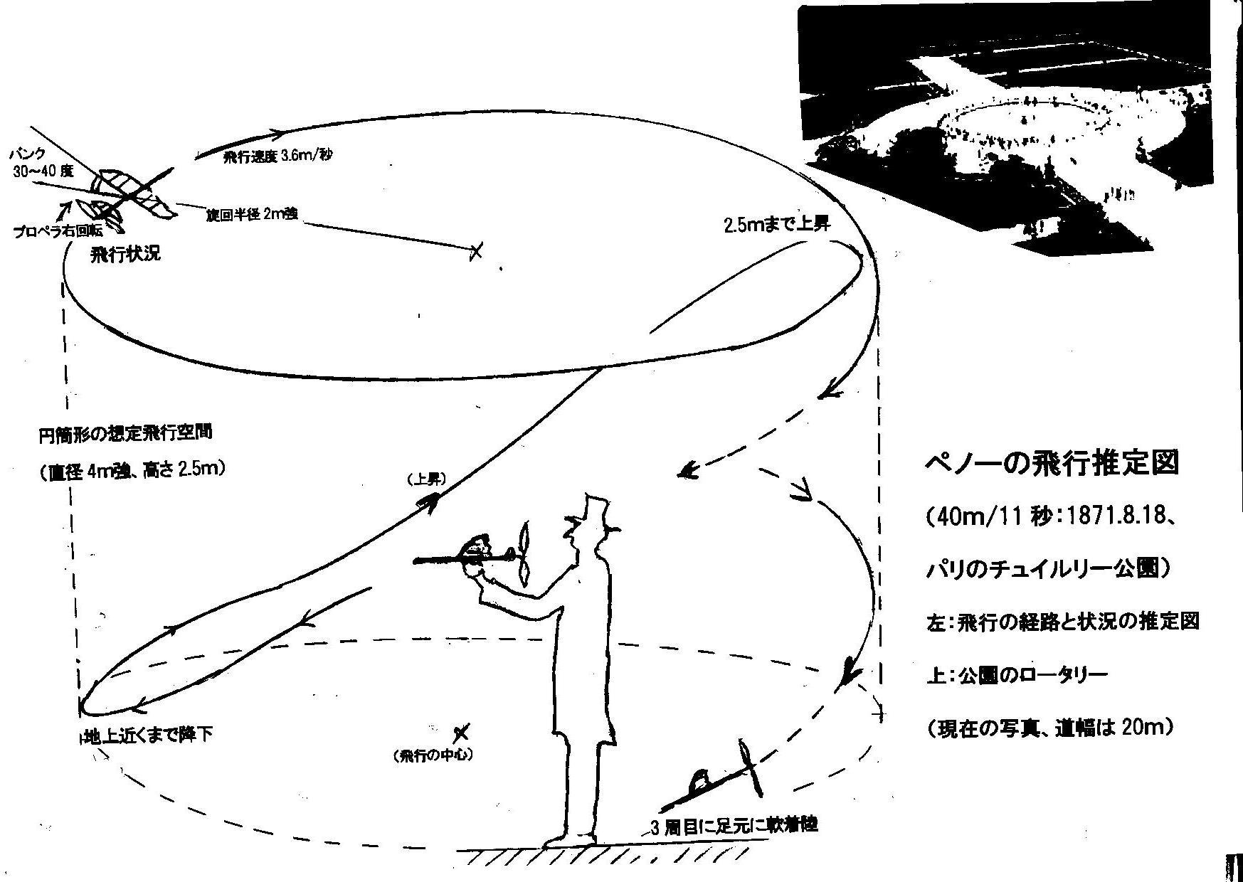 No,784 : アルフォンス・ペノーの飛行